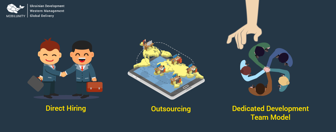 Ways to hire an outsourcing web design company
