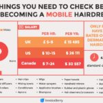 Things to check before becoming a mobile hairdresser [Inforgaphic]