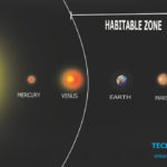 Goldilocks Zone – Why it is so important for the astronomers