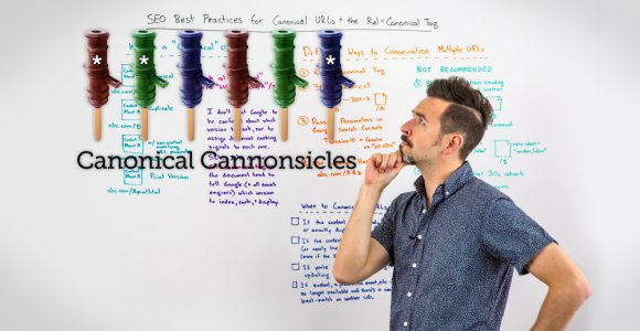 SEO Best Practices for Canonical URLs + the Rel=Canonical Tag – Whiteboard Friday