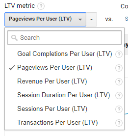 How to Increase Your Sales Using These 8 Google Analytics Reports