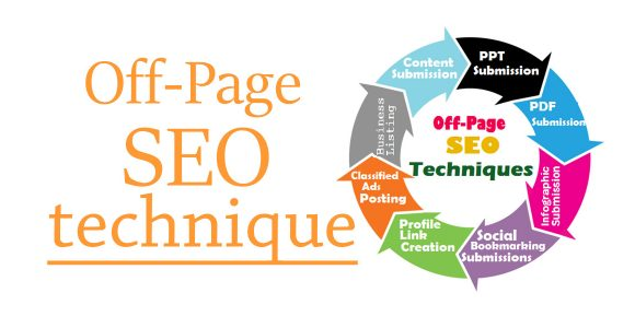 Off Page SEO Techniques – Beginner Guide