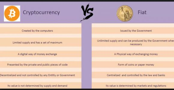 Bitcoin Vs Other Investments (Gold / Bonds / Stock & Shares)