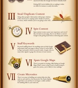 How To Make Use Of Search Engine Optimization
