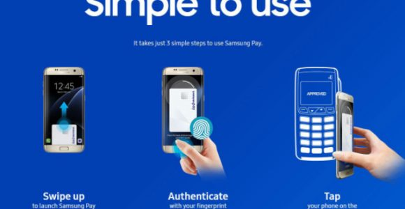Samsung Pay Guide with Exclusive Samsung Pay FAQ