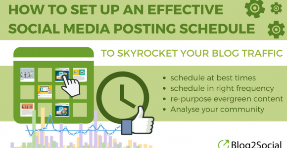 How to Set Up an Effective Social Media Posting Schedule and skyrocket your blog traffic