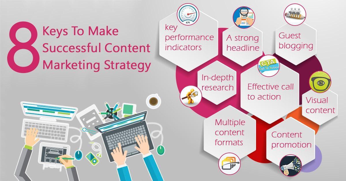 key marketing strategies