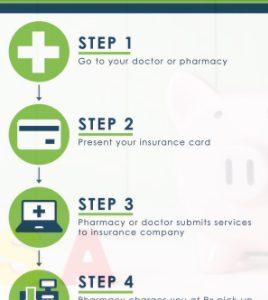 Health Savings Account Detailed Guide & HSA Tax Benefits