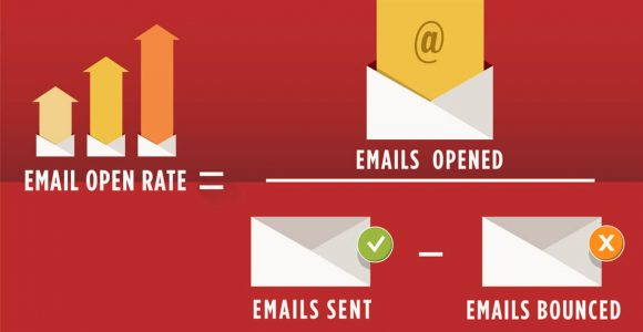 29 Sales Email Subject Lines that Get Prospects to Open, Read and Respond
