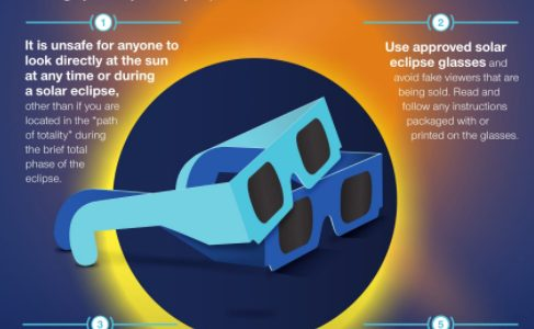 Watch Solar Eclipse – How to watch solar eclipse safely