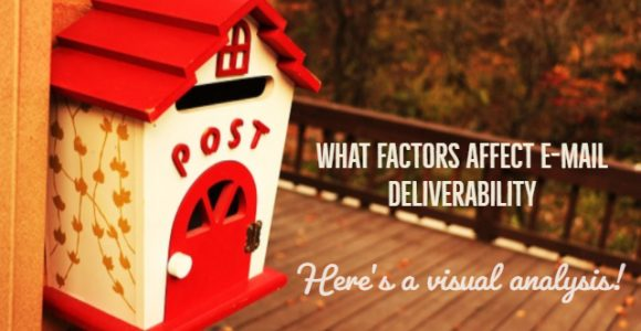 What factors affect e-mail deliverability: Here's a visual analysis!