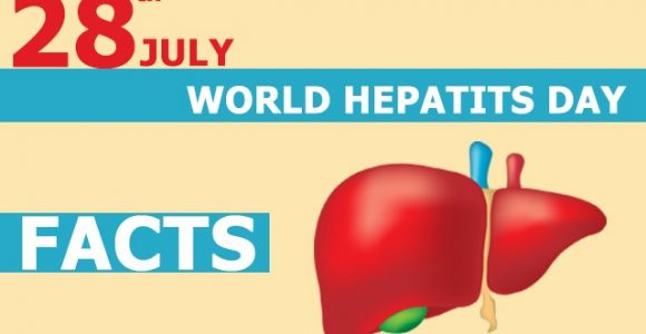 What Are The Early Symptoms Of Hepatitis? Offshore Cheap Meds