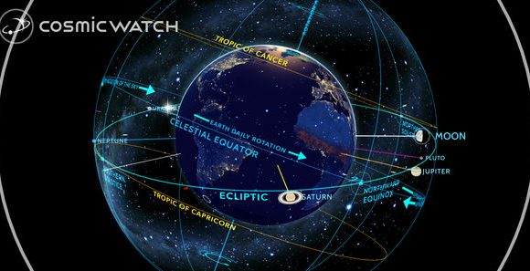 Cosmic Watch Series 2- Know About The Updated Version