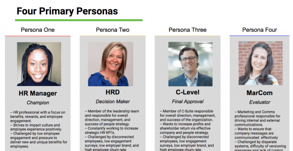 A Comprehensive Guide To Creating The Right Customer Persona | Complete Connection