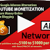 Top 7 Best Google Adsense Alternatives For YOUTUBE CHANNEL | Video Monetization