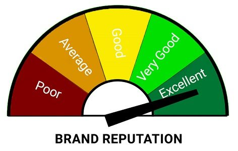 A Complete Guide to Brand Monitoring