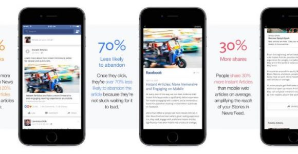 Facebook Instant Articles : How To Setup Them Successfully