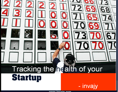 Tracking the health of your startup through Balanced Scorecard | Invajy