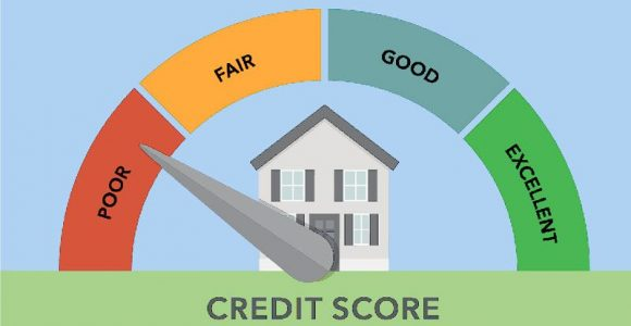 The effects of financial decisions on your credit score – Ways to improve it