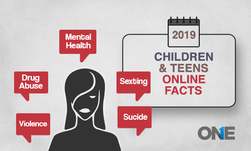 2019 Children and Teens Online Facts