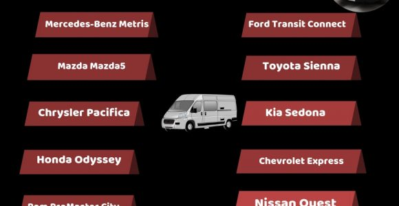 10 Popular Minivan Cars worldwide to buy | Auto Insurance Invest