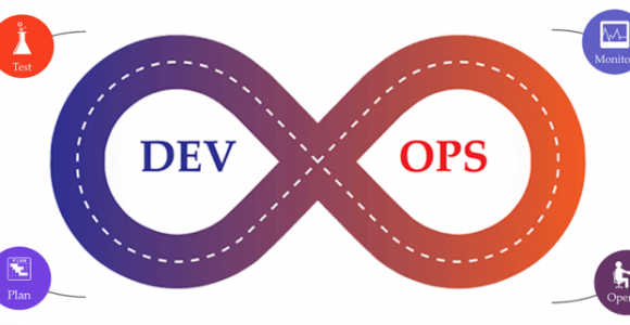Top DevOps Tools for Automation Infrastructure