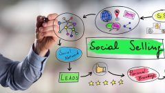 The Role of Social in Sales and Marketing Alignment