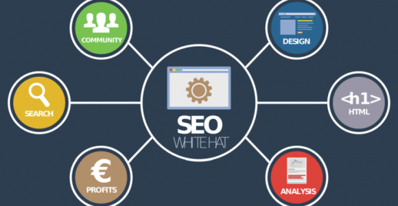 Structured Data for SEO Blogging