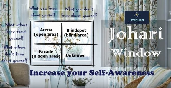 Johari Window : Increase your self-awareness