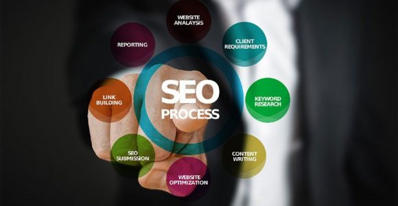All you need to know about Search Engine Optimisation