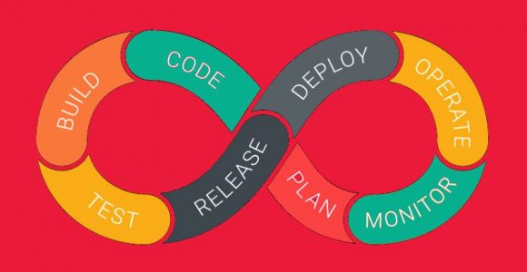 DevOps Contribute to the growth of Businesses: 9 Reasons you need to know