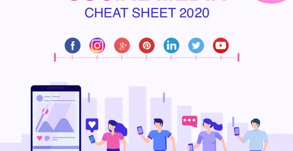Social Media Image Sizes Cheat Sheet 2020