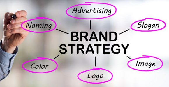 8 Ways to Strengthen Your Brand Through Naming