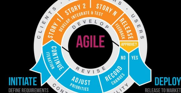 Agile Project Management 10 Tips from the Masters