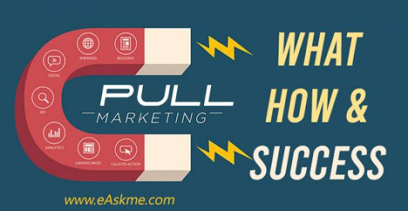 What is Pull Marketing? How and when you shuld use it?