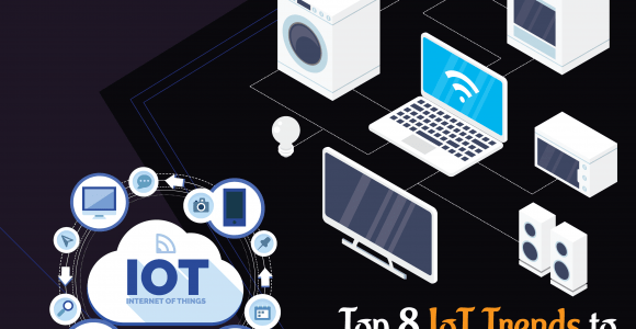 Top 8 IoT Trends to Witness in 2020- World Web Technology