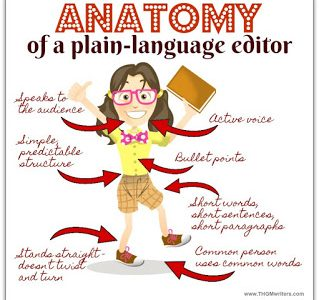 Anatomy of a plain language editor