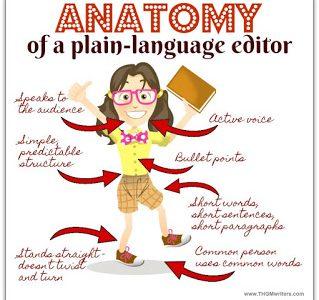 Anatomy of a plain language editor
