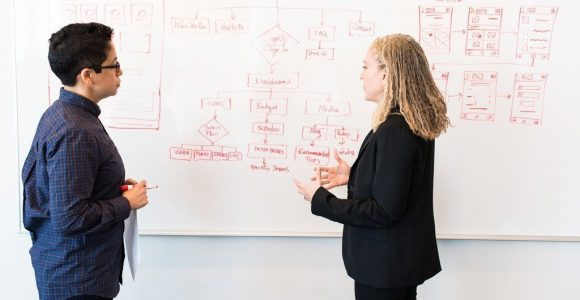 Why is problem-solving important in management?