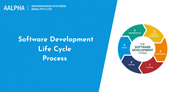 Software Development Life Cycle Process