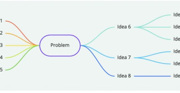 How to Design a Product?