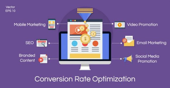 The New Decade of Marketing: Focus on Conversion Rate Optimization