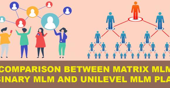 MLM plan Comparison – Elite Multilevel Marketing Software