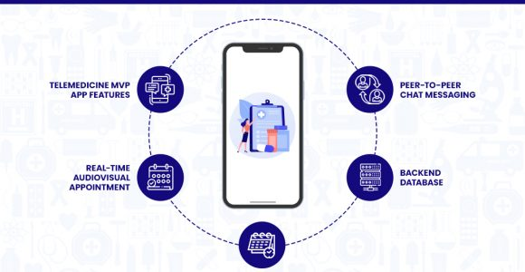 Telemedicine App Development – Step by Step Guide & Cost