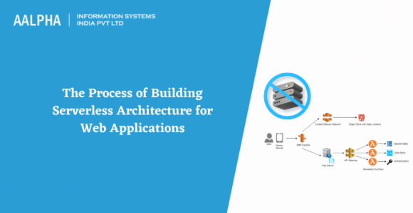 The Process of Building Serverless Architecture for Web Applications